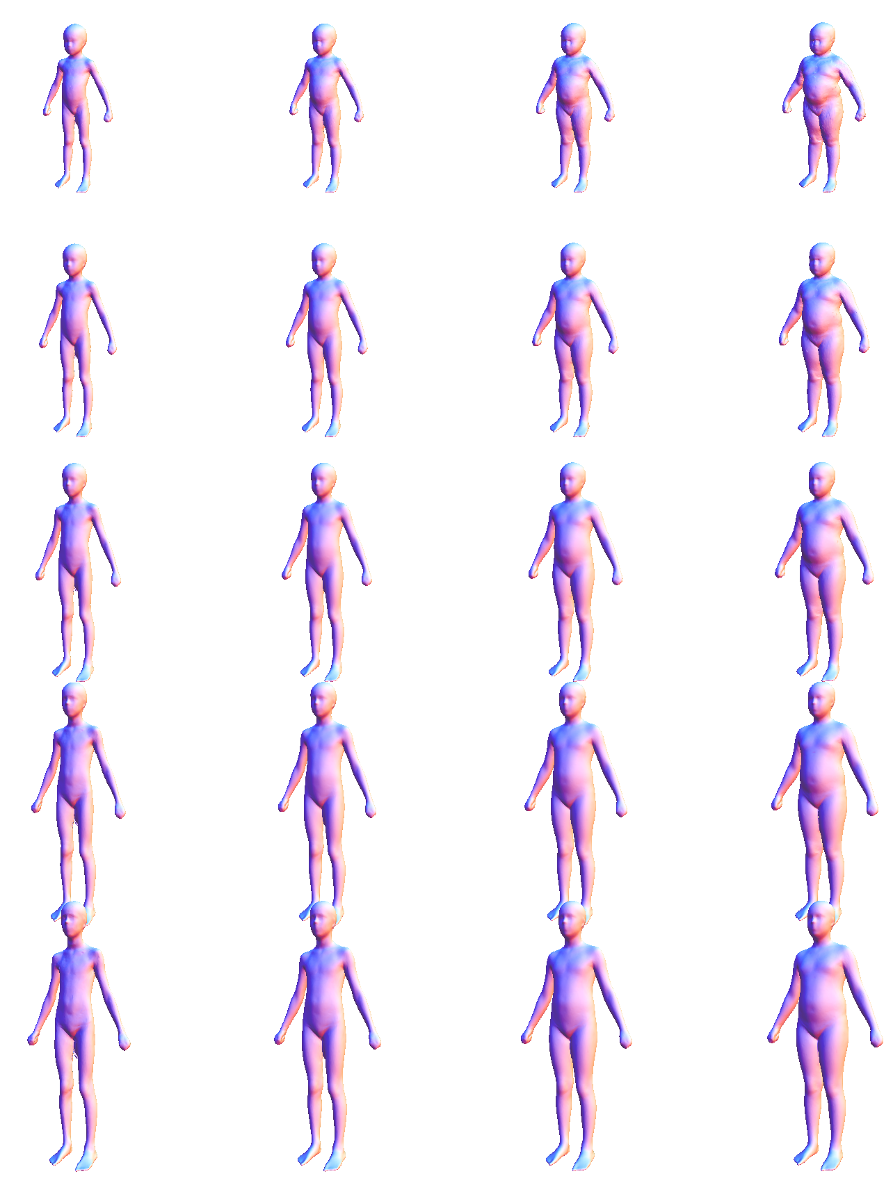 whole body surface anthropometry